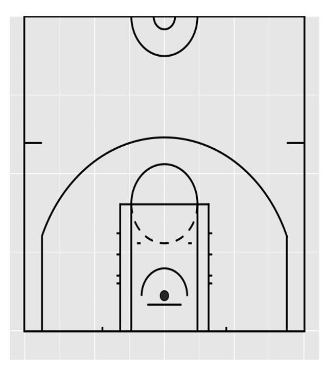NBA Half Court
